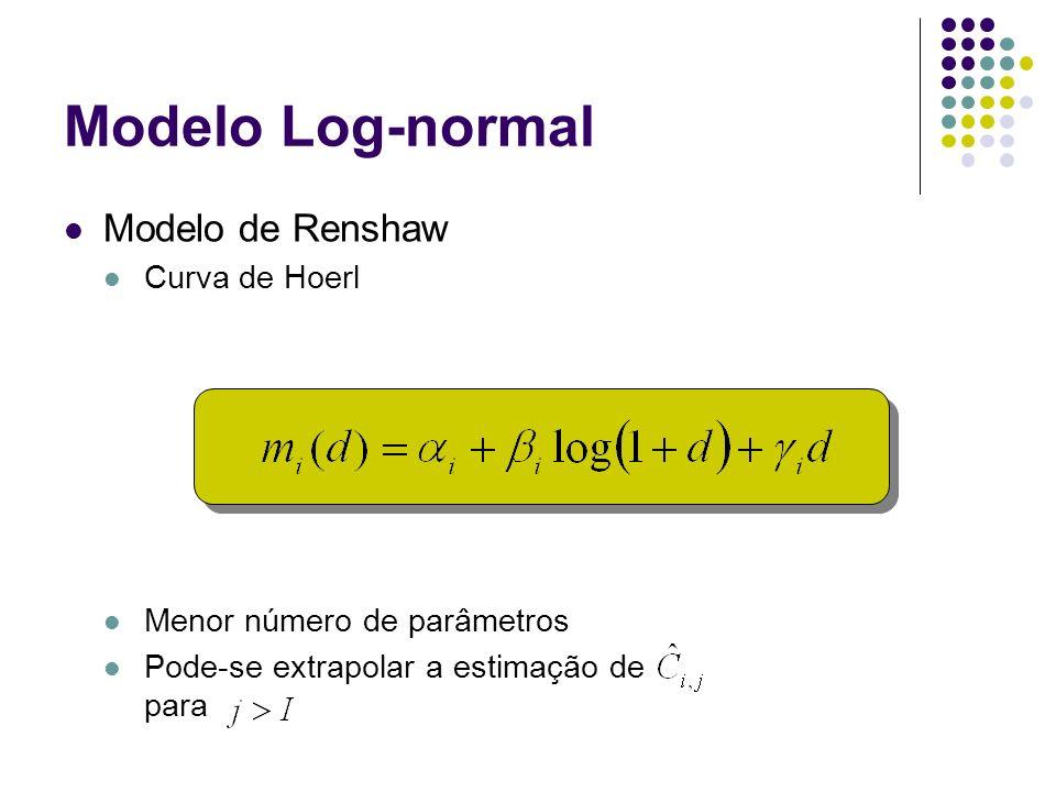 Modelo Log-normal Modelo de Renshaw Curva de Hoerl