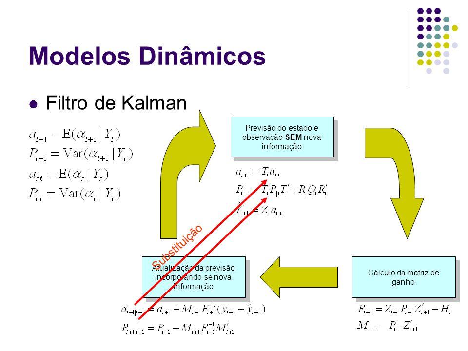 Modelos Dinâmicos Filtro de Kalman Substituição
