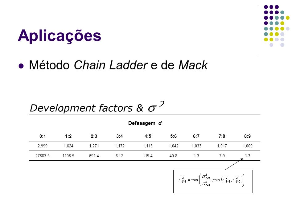 Aplicações Método Chain Ladder e de Mack Development factors &  2