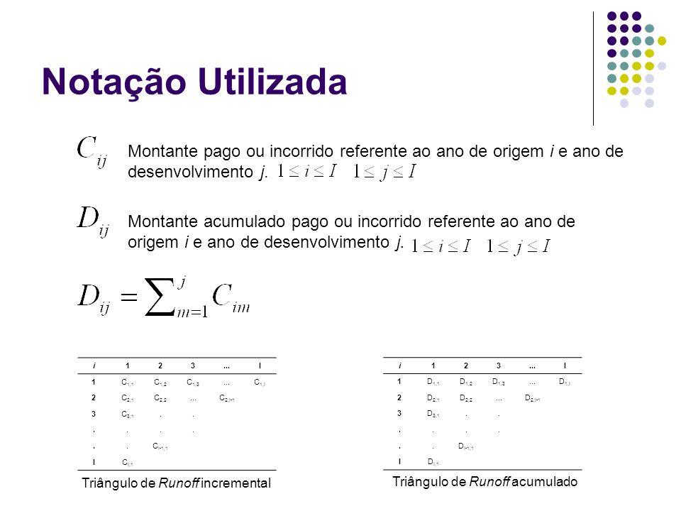 Notação Utilizada Montante pago ou incorrido referente ao ano de origem i e ano de desenvolvimento j.