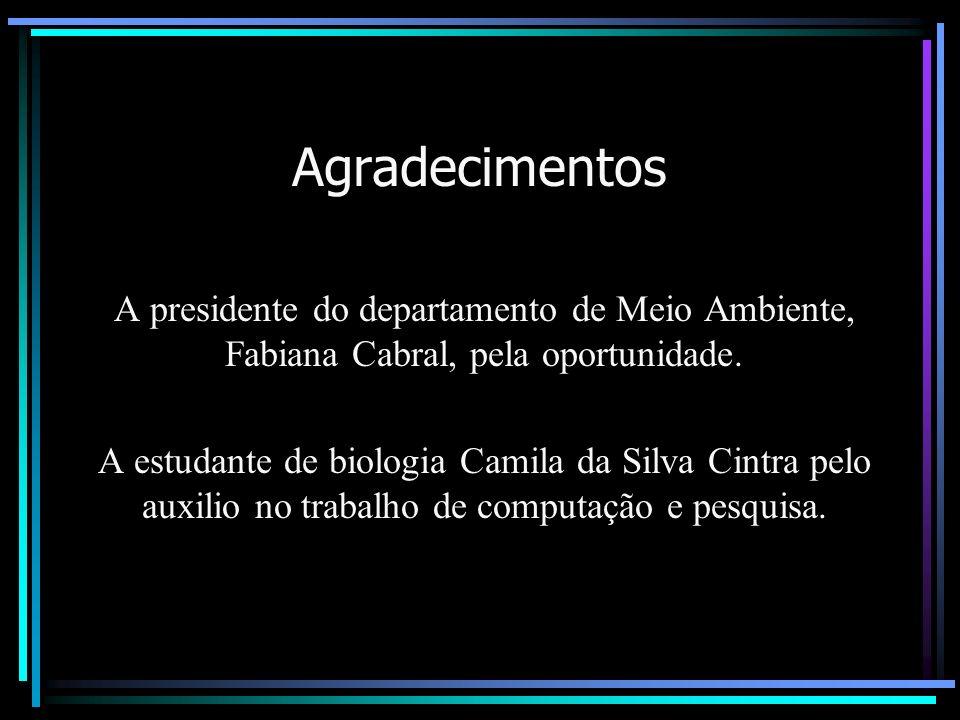 Agradecimentos A presidente do departamento de Meio Ambiente, Fabiana Cabral, pela oportunidade.