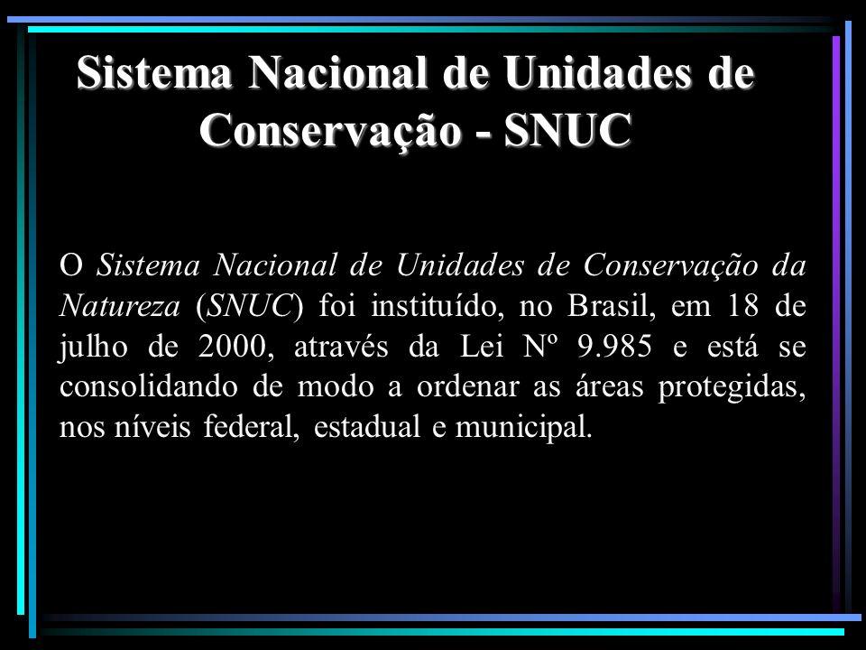 Sistema Nacional de Unidades de Conservação - SNUC