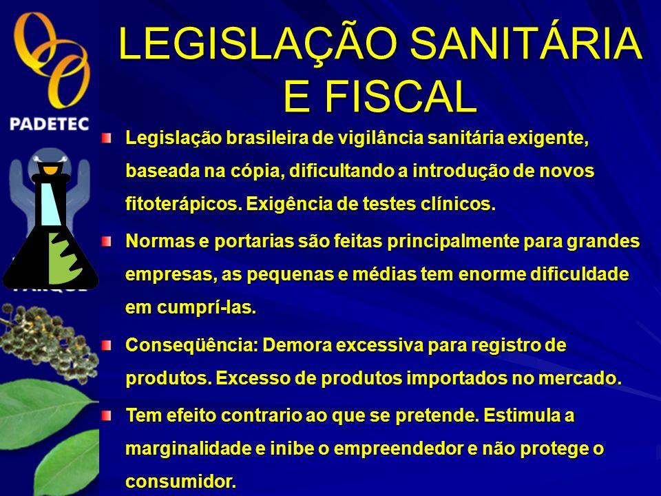 LEGISLAÇÃO SANITÁRIA E FISCAL