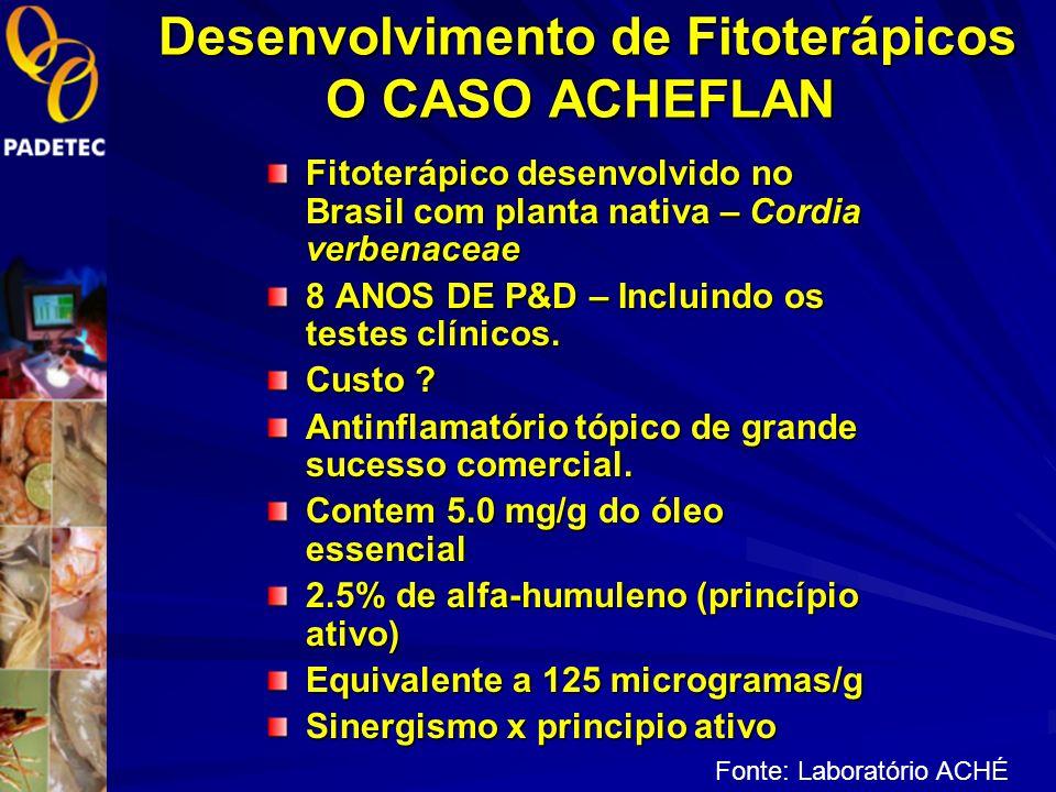 Desenvolvimento de Fitoterápicos O CASO ACHEFLAN
