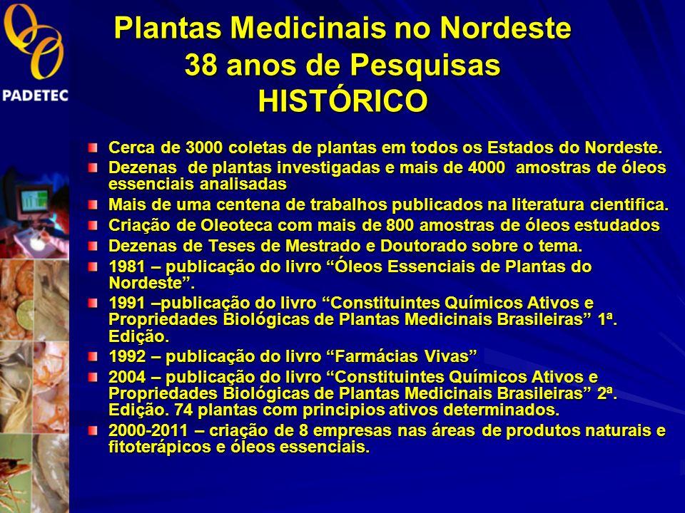Plantas Medicinais no Nordeste 38 anos de Pesquisas HISTÓRICO
