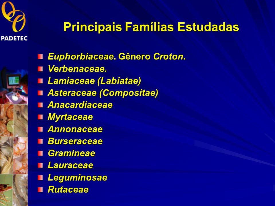 Principais Famílias Estudadas