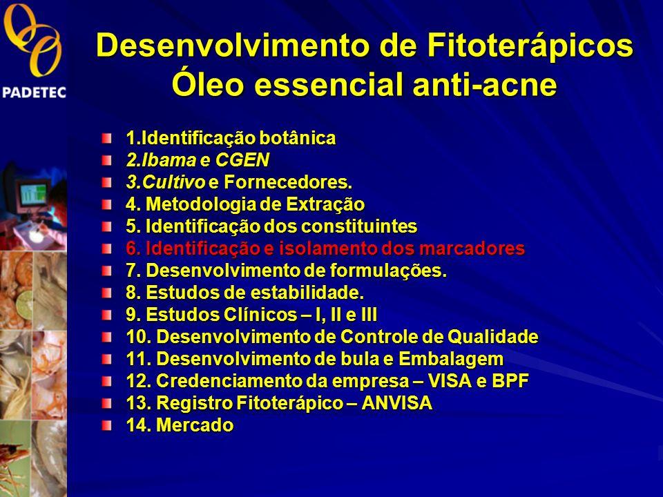Desenvolvimento de Fitoterápicos Óleo essencial anti-acne