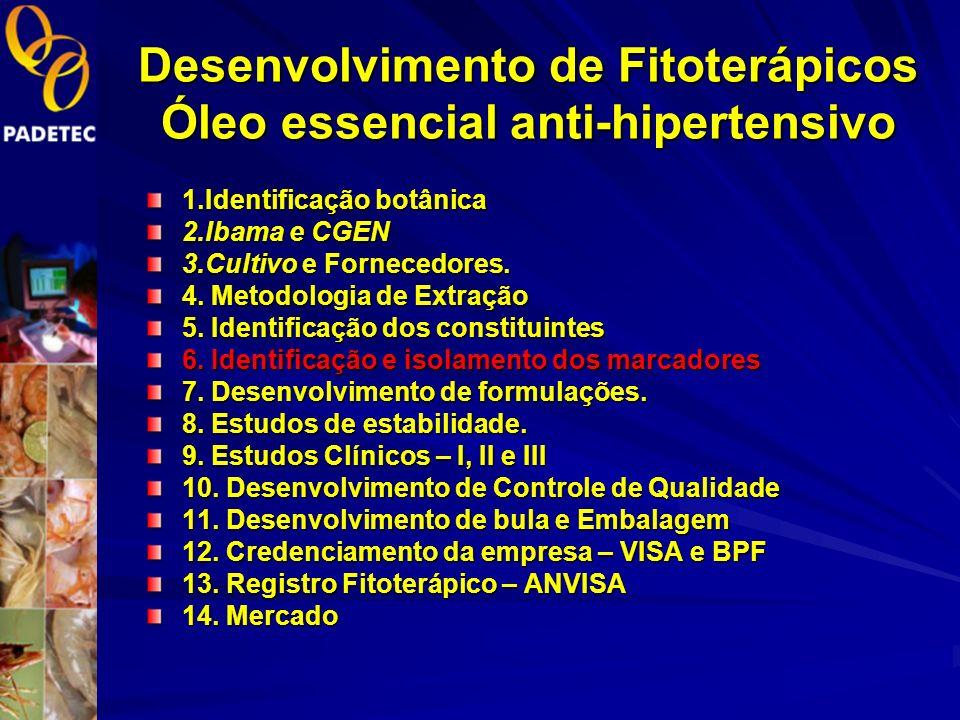 Desenvolvimento de Fitoterápicos Óleo essencial anti-hipertensivo