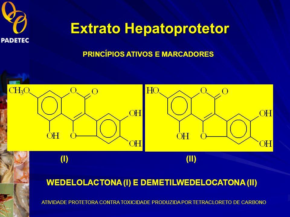Extrato Hepatoprotetor