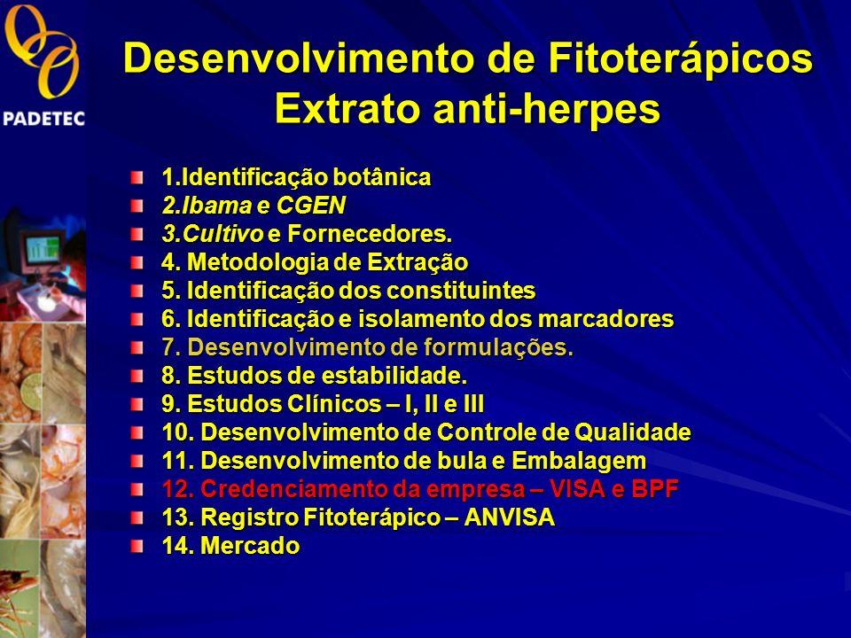Desenvolvimento de Fitoterápicos Extrato anti-herpes