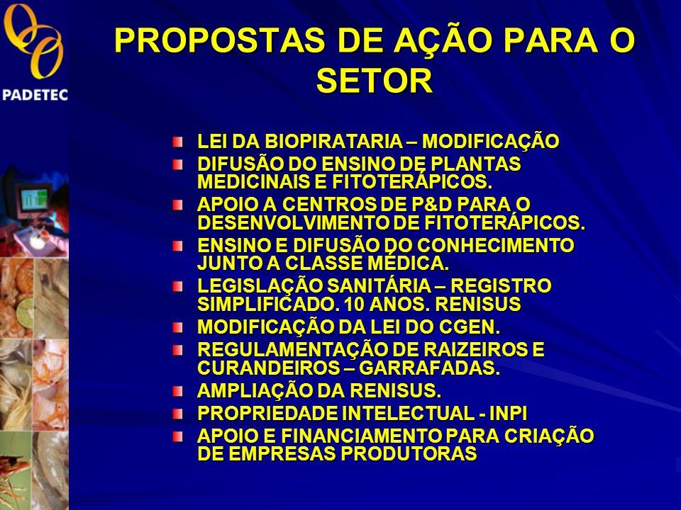 PROPOSTAS DE AÇÃO PARA O SETOR