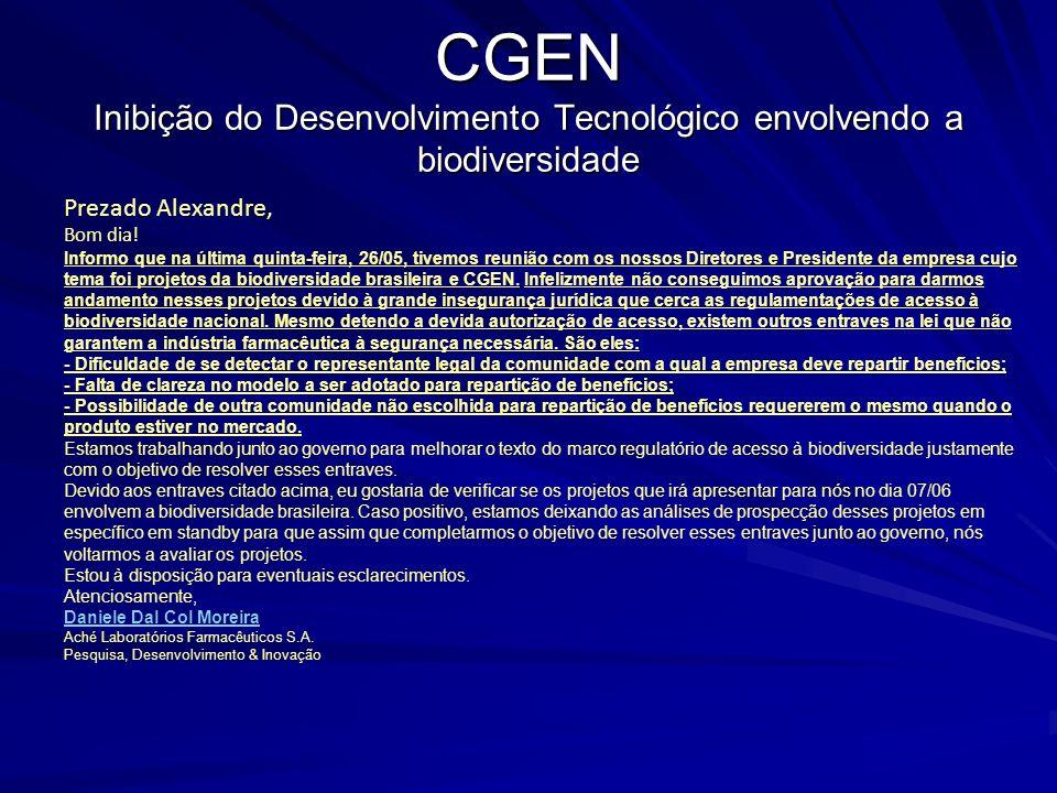 CGEN Inibição do Desenvolvimento Tecnológico envolvendo a biodiversidade