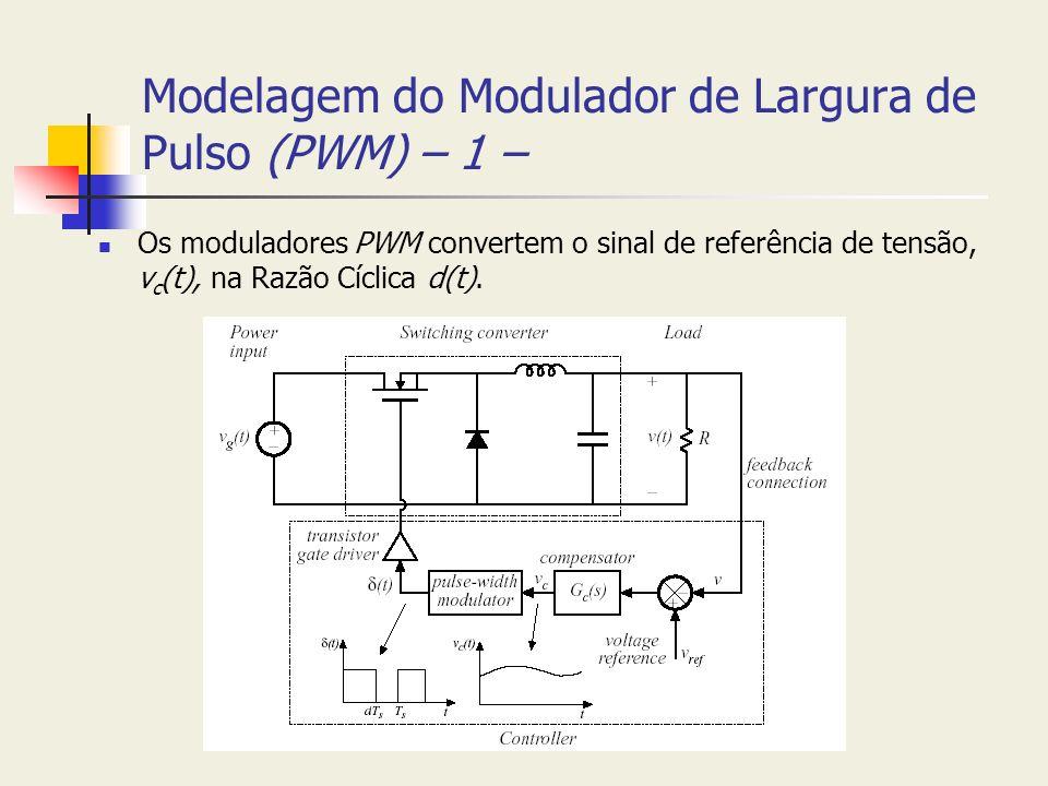 Modelagem do Modulador de Largura de Pulso (PWM) – 1 –