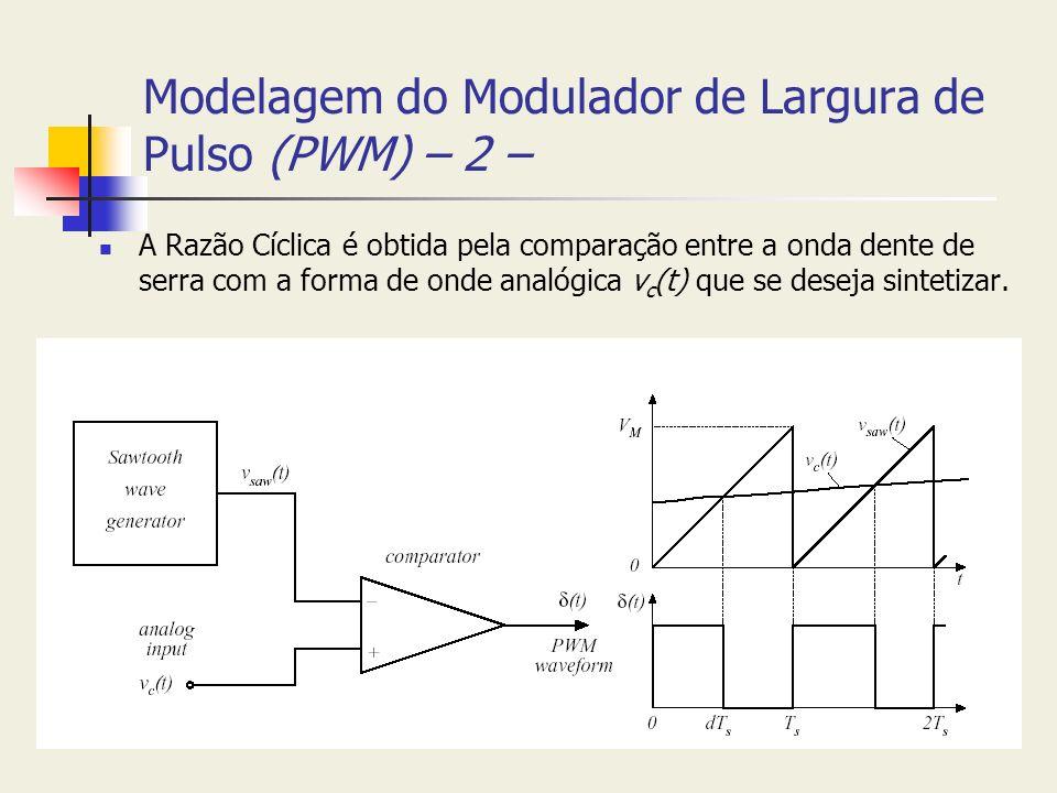 Modelagem do Modulador de Largura de Pulso (PWM) – 2 –