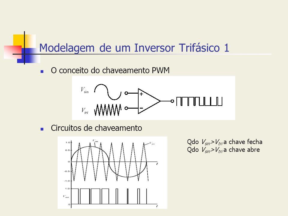 Modelagem de um Inversor Trifásico 1