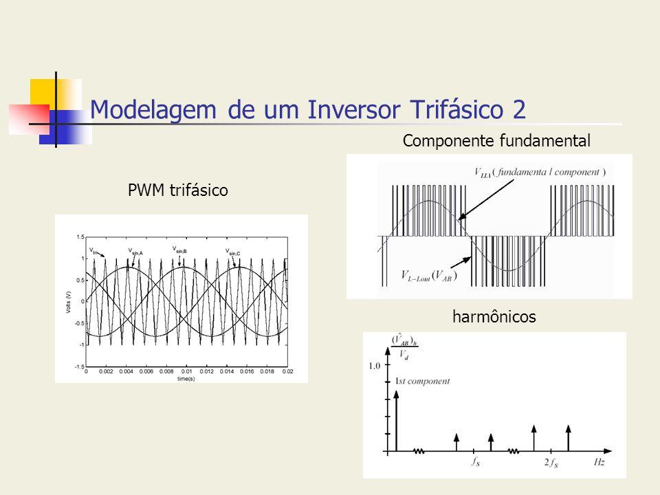 Modelagem de um Inversor Trifásico 2