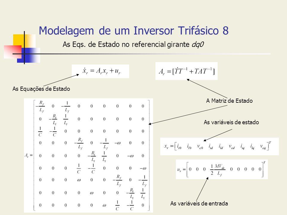 Modelagem de um Inversor Trifásico 8