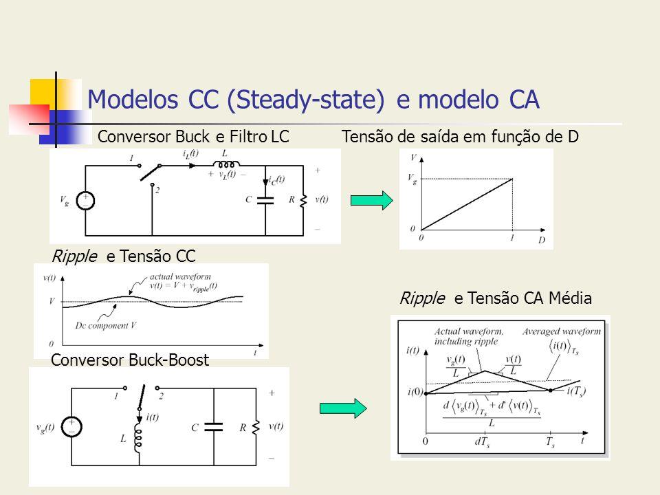 Modelos CC (Steady-state) e modelo CA