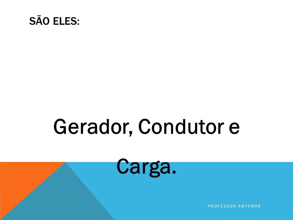 Gerador, Condutor e Carga.