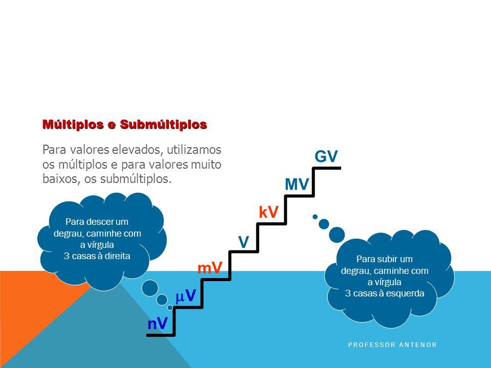 GV MV kV V mV V nV Múltiplos e Submúltiplos