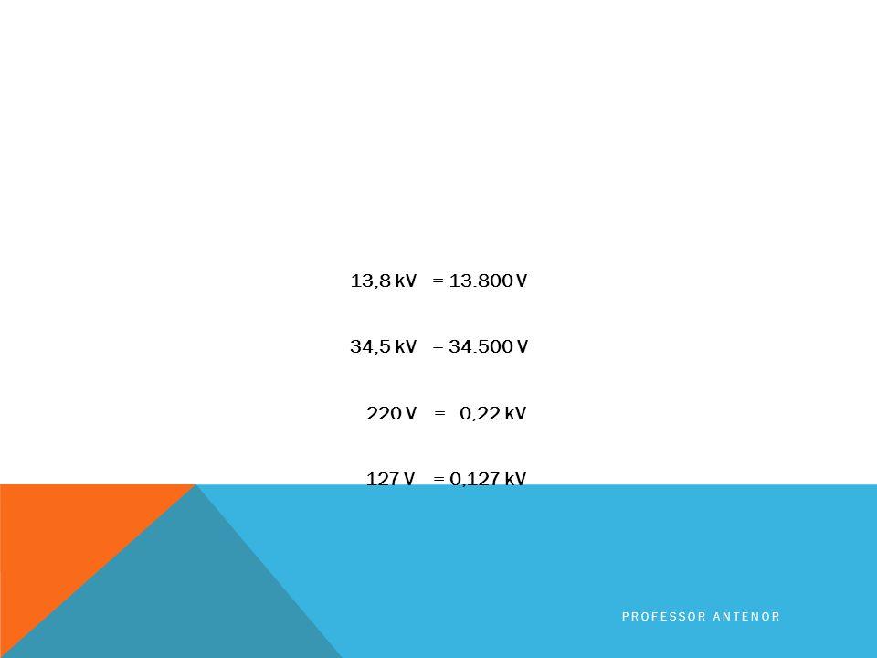 13,8 kV = 13.800 V 34,5 kV = 34.500 V 220 V = 0,22 kV 127 V = 0,127 kV Professor Antenor