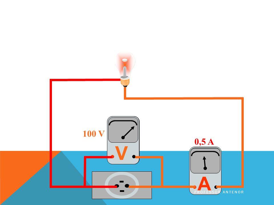 V V 100 V 0,5 A A Professor Antenor