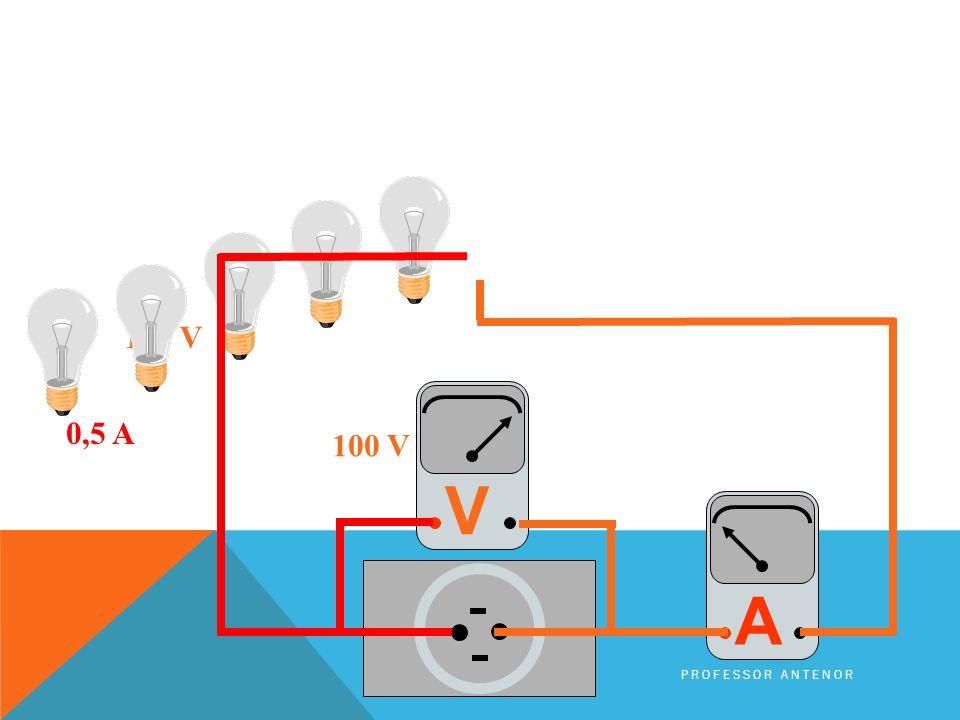 100 V A V 100 V 0,5 A Professor Antenor