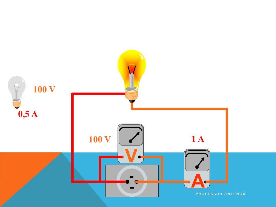 A 100 V V 1 A 0,5 A 100 V Professor Antenor