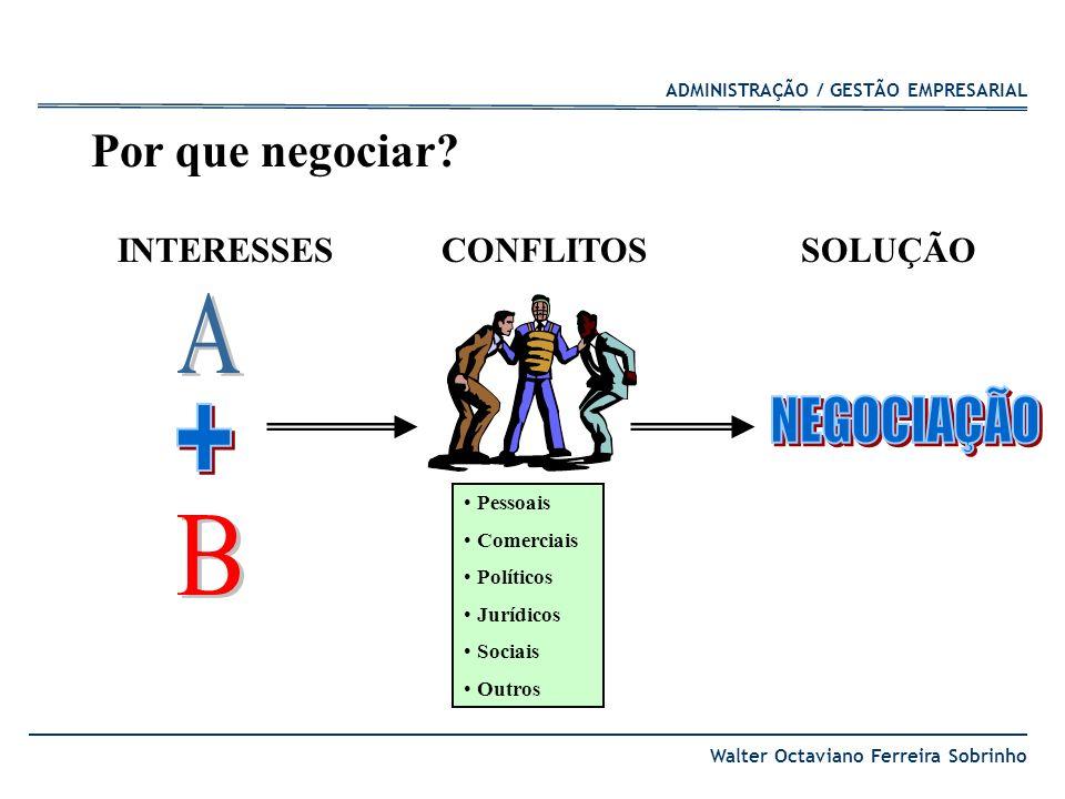 A NEGOCIAÇÃO + B Por que negociar INTERESSES CONFLITOS SOLUÇÃO