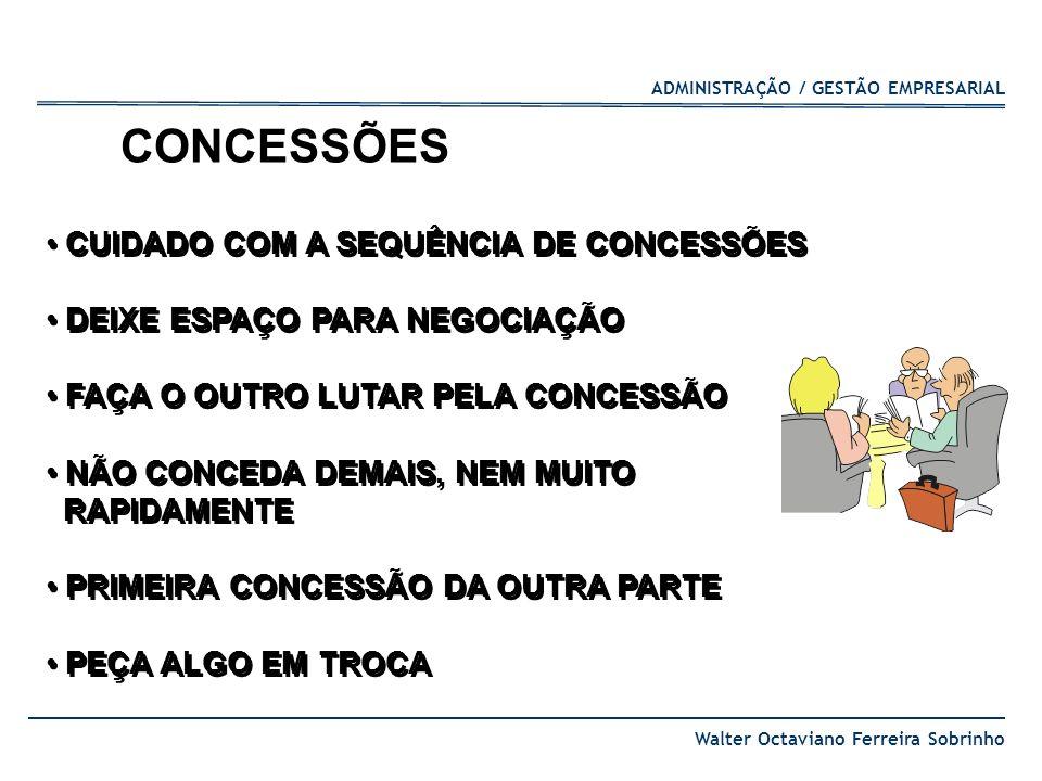 CONCESSÕES CUIDADO COM A SEQUÊNCIA DE CONCESSÕES