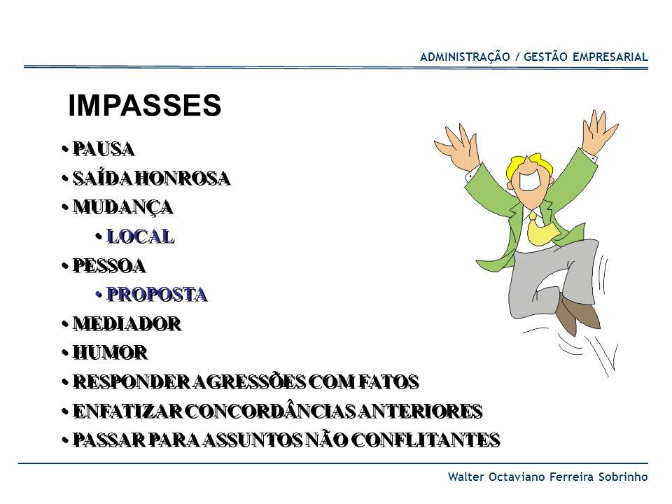 IMPASSES PAUSA SAÍDA HONROSA MUDANÇA LOCAL PESSOA PROPOSTA MEDIADOR