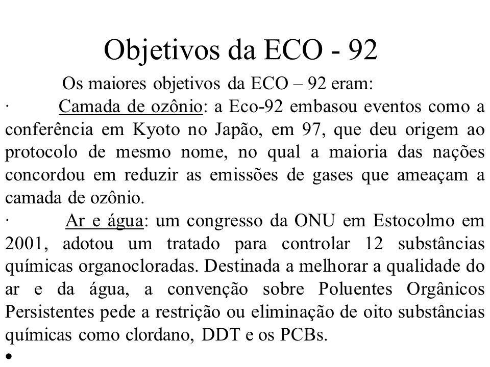 Objetivos da ECO - 92 Os maiores objetivos da ECO – 92 eram: