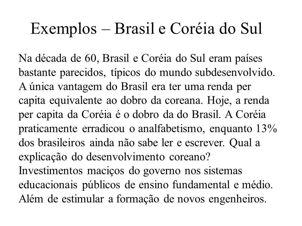 Exemplos – Brasil e Coréia do Sul