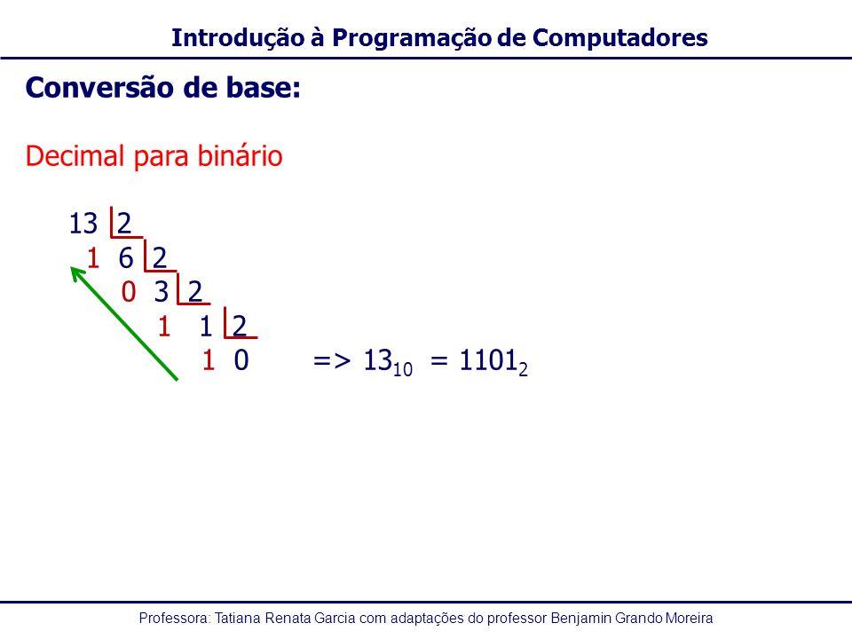Conversão de base: Decimal para binário 13 2 1 6 2 0 3 2 1 1 2 1 0 => 1310 = 11012