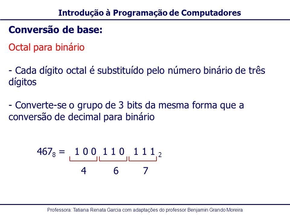Conversão de base: Octal para binário. Cada dígito octal é substituído pelo número binário de três dígitos.