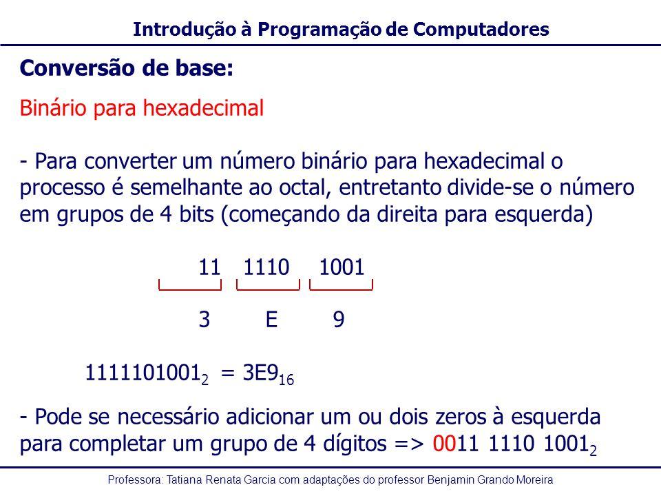 Conversão de base: Binário para hexadecimal.
