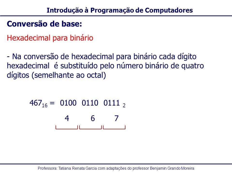 Conversão de base: Hexadecimal para binário.