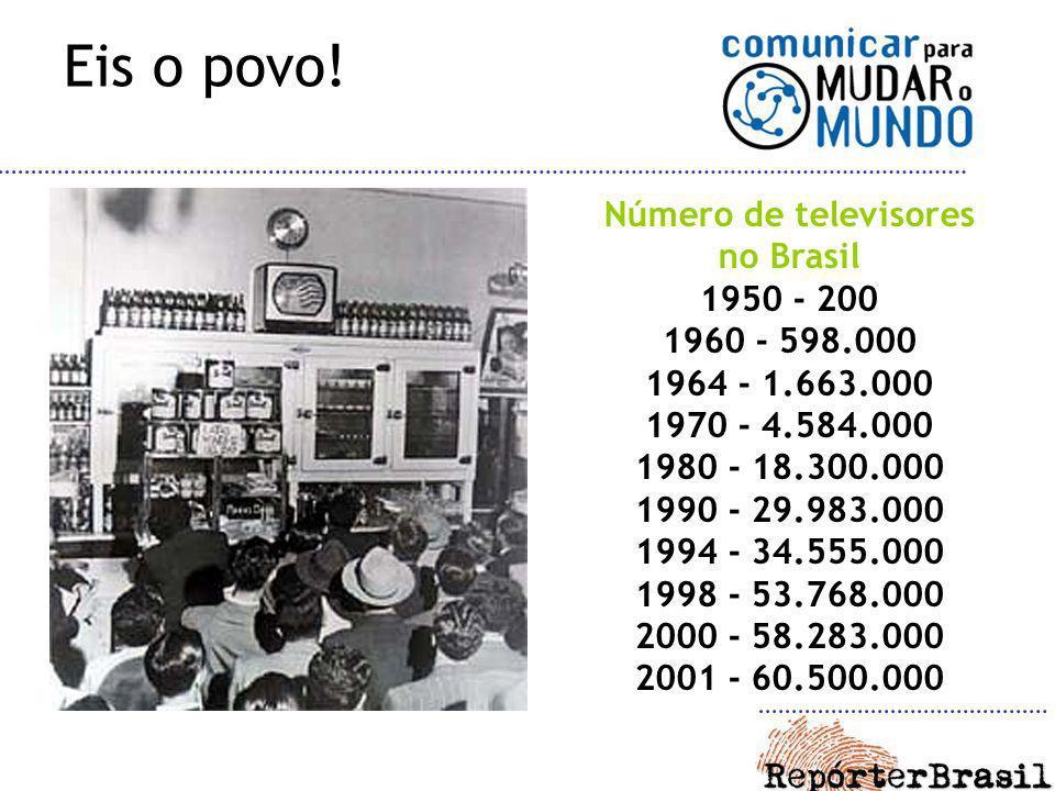Eis o povo! Número de televisores no Brasil 1950 - 200 - 598.000