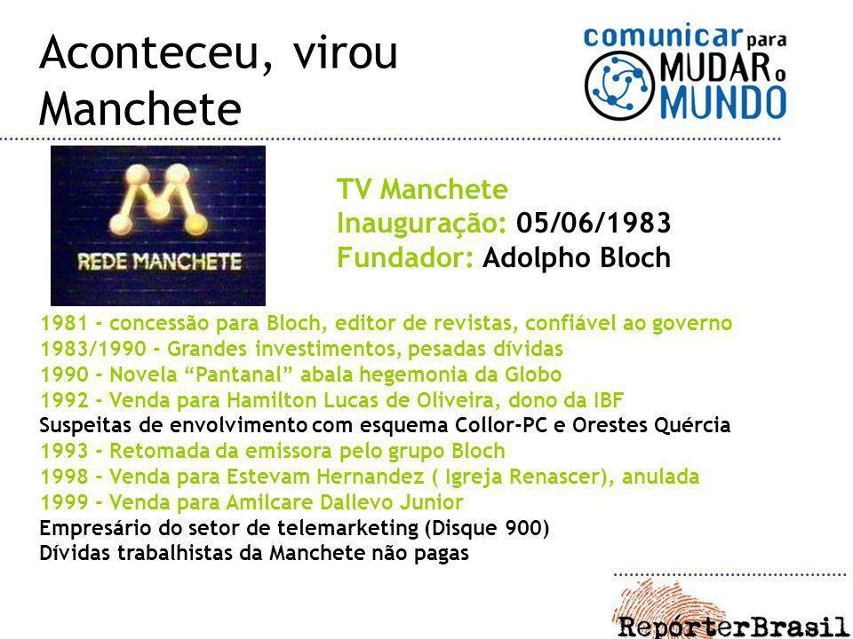 TV Manchete Inauguração: 05/06/1983 Fundador: Adolpho Bloch