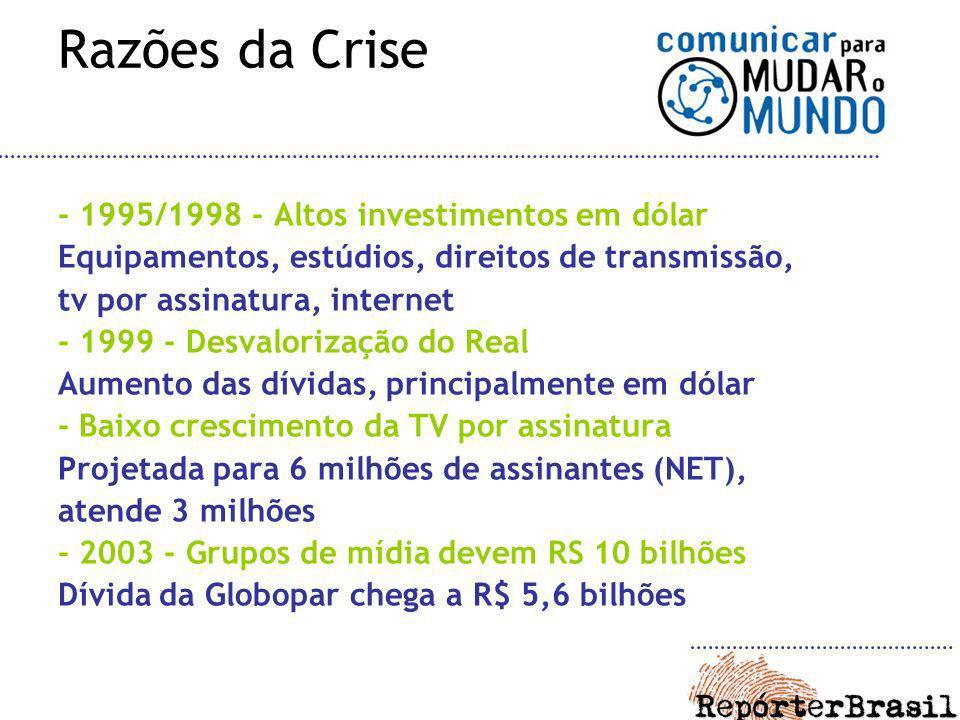 Razões da Crise - 1995/1998 - Altos investimentos em dólar