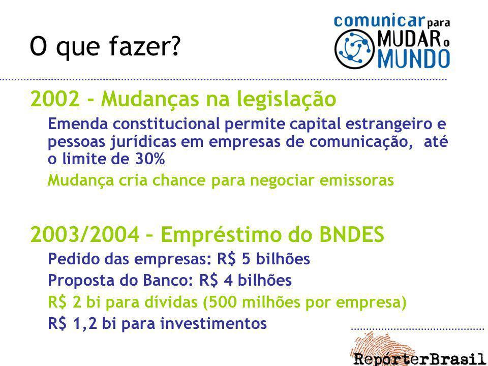 O que fazer 2002 - Mudanças na legislação
