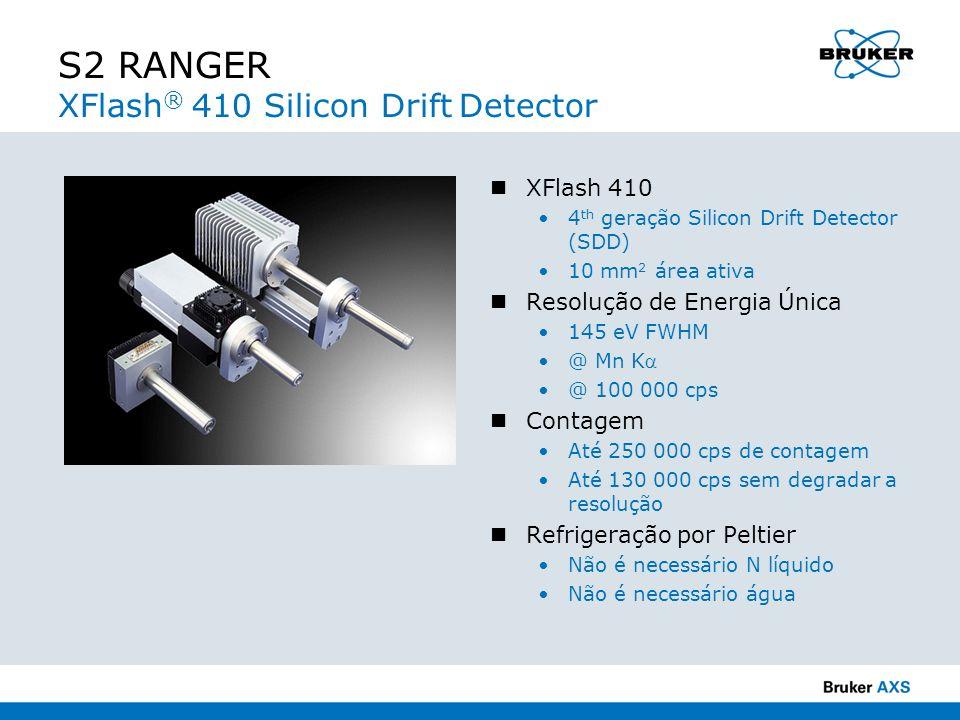 S2 RANGER XFlash® 410 Silicon Drift Detector
