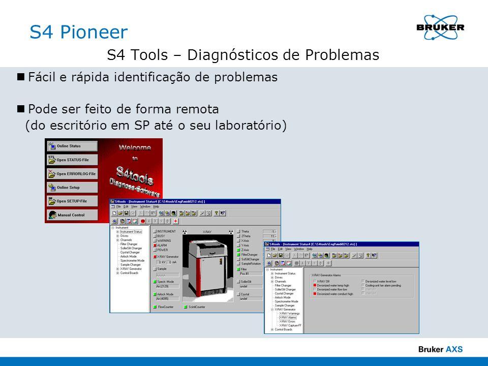 S4 Pioneer S4 Tools – Diagnósticos de Problemas