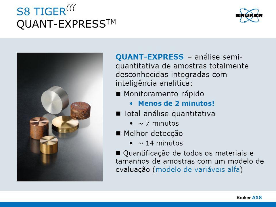 S8 TIGER((( QUANT-EXPRESSTM
