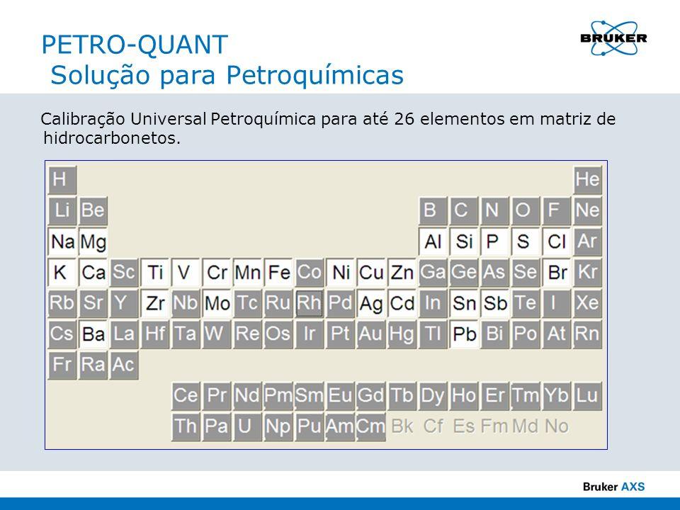 PETRO-QUANT Solução para Petroquímicas