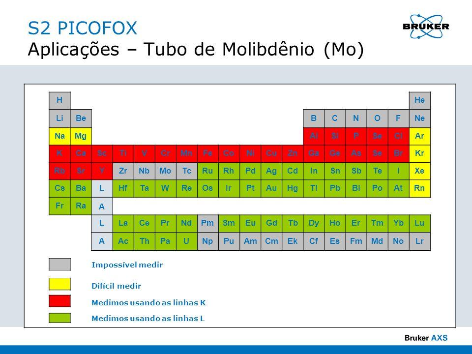 S2 PICOFOX Aplicações – Tubo de Molibdênio (Mo)