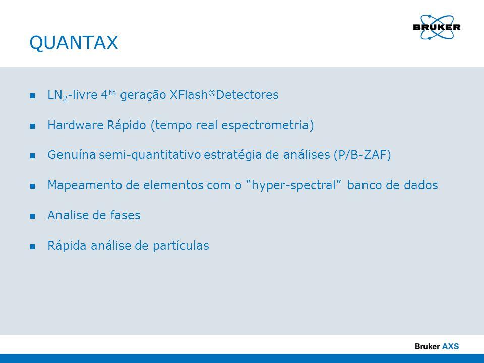 QUANTAX LN2-livre 4th geração XFlash®Detectores