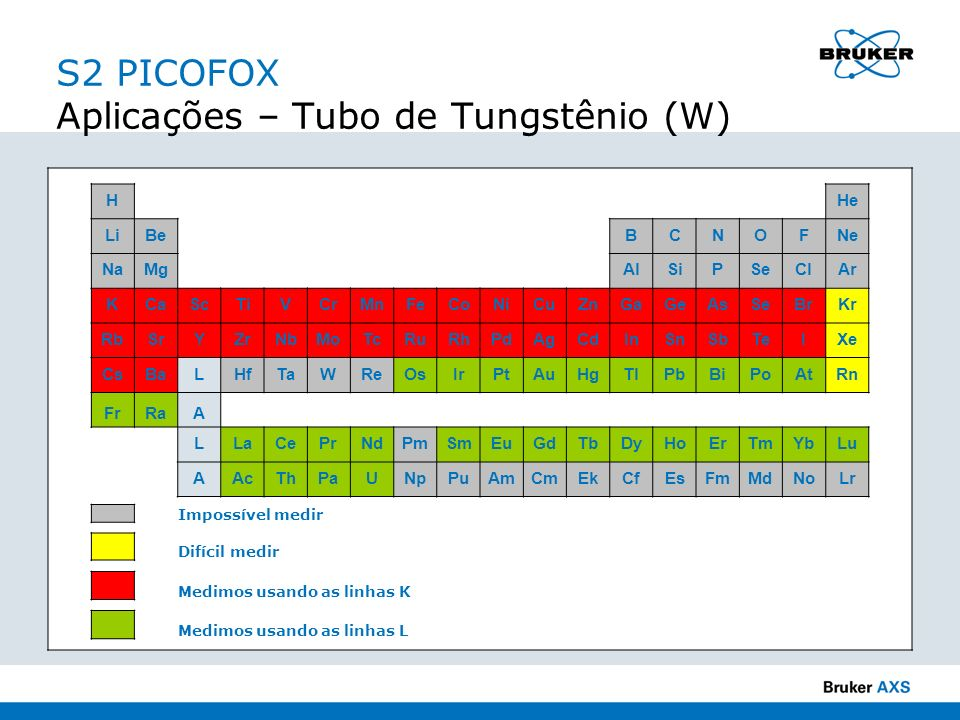 S2 PICOFOX Aplicações – Tubo de Tungstênio (W)