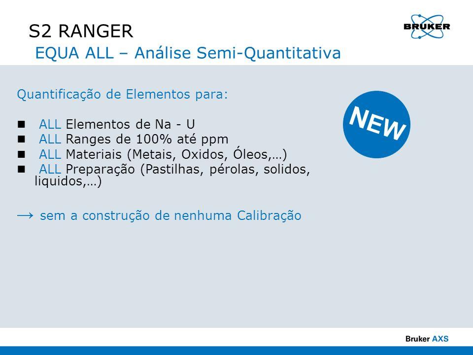 S2 RANGER EQUA ALL – Análise Semi-Quantitativa