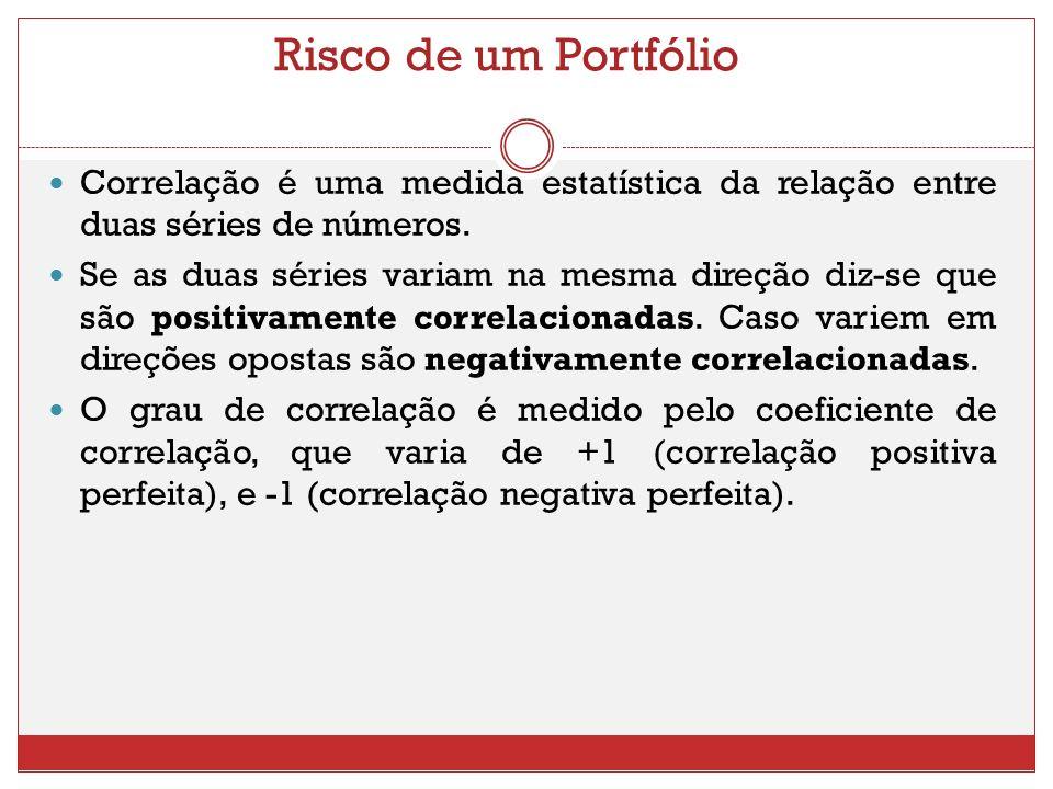 Risco de um Portfólio Correlação é uma medida estatística da relação entre duas séries de números.